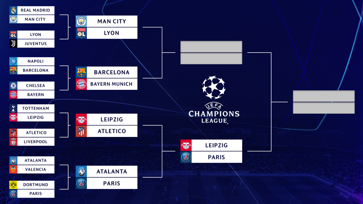 Uefa Champions League Bracket Schedule Tyler Adams Wins It For