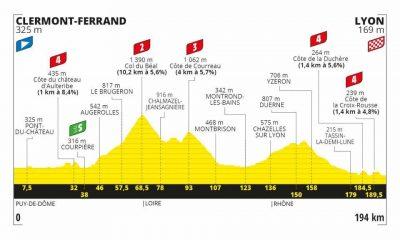 Tour de France Stage 14 - Live